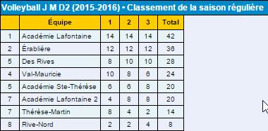 JM_Classement2016_3